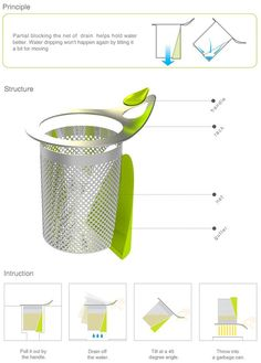 A Better Strainer by Tae-jin Kim and IIDEADesign