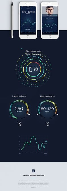 Swimmo Smart Watch - App and Website on Behance smart watches - http://amzn.to/2ifqI9j