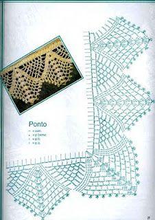 Thread crochet lace edging