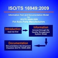 ExcellCertifications.com provides ISO 9001, 13485, 14001, 22000, 27001 & ohsas 18001 certification services In India for your progressive & promoted company.