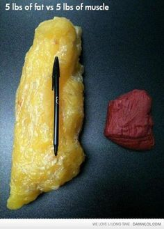 It is not that muscle weighs less than fat.... The point is that it takes up much less space than fat....