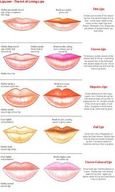 The Art of Lip Liner