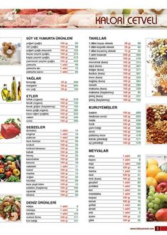 Kalori Cetveli Kalori Cetveli is part of Health fitness - Sports Nutrition, Diet And Nutrition, Health Diet, Health Fitness, Diet Diary, Diet Motivation, Healthy Weight Loss, How To Stay Healthy, Natural Health