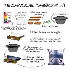 source pinterest Le shibori est une technique japonaise de teinture à réserve par ligature sur tissu. Elle est aussi connue sous les termes de tie and dye, de chiné à
