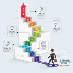 Steps to Starting Business Template. Download here: http://graphicriver.net/item/steps-to-starting-business-template/15889444?ref=ksioks