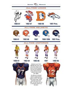 Denver Broncos logos and uniforms over time. I'm partial to the classic 1968-1996 look, but I think the current one's still pretty good.