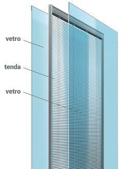 Screenline PelliniIndustrie - veneziane interno vetro sezione