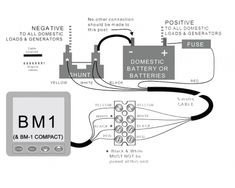 Image result for bm-1 compact