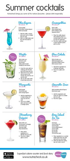 #cocktails #calories #Nutracheck (fun cocktails recipes)