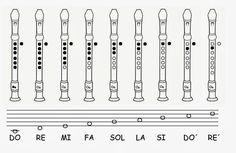 """La Música del CEIP """"Ntra. Sra. del Rosario"""" Campo Cámara: Posiciones de las notas en la flauta dulce"""