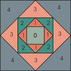 square in square block.  Technique:  how to set triangles.