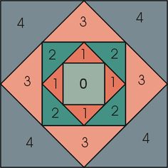 square in square block.  Technique:  how to set triangles.