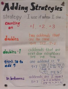 Mrs. Braun's 2nd Grade Class- a ton of great anchor charts here
