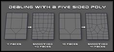 dealing with 5 sided poly