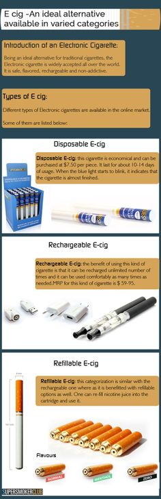 E-cig is a boon for smokers. It is available in different categories that can be used according to the demand and need of the customer in a cost effective manner.