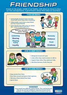 From our PSHE poster range, the Friendship Poster is a great educational resource that helps improve understanding and reinforce learning. Child Development Stages, Social Emotional Development, Teaching Kids, Teaching Resources, Preschool Learning, Primary Activities, Teaching Kindergarten, Preschool Ideas, Mental Health Occupational Therapy