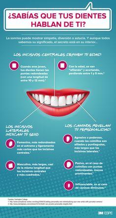 A veces nos olvidamos de lo mucho que revelamos denosotros mismos cuando sonreímos. Con una sonrisa no solo mostramos felicidad o sociabilidad, si no que también transmitimos mucho sobre nuestra manera de vivir.Hasta cierto punto, nuestros dientes funcionan como una tarjeta de visita. Pueden indicar el estatus social, hábitos de higiene o problemasde salud. #dientes #infografia