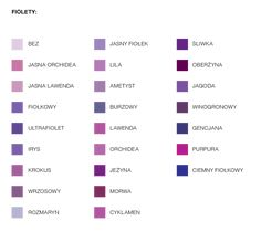 Krok 2 – kursy.kodstylu.pl Bar Chart, Wordpress, Bar Graphs