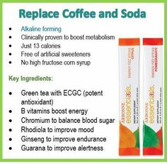 Reduce your sugar intake, lower your cholesterol and boost your metabolism by replacing soda or  cafinated drinks with Arbonne Fiz tabs