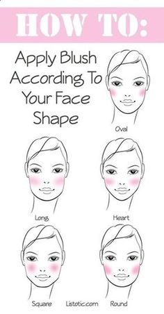 Photo : Tip: Here is a quick guide to where to apply your blush depending on your face shape.