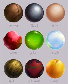 Materials Study by Avaryn
