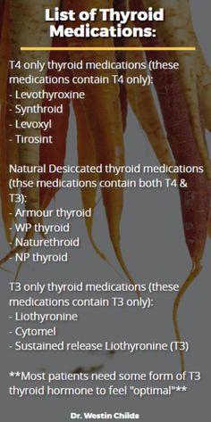 List of thyroid hormone medicati ons
