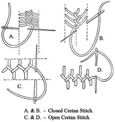 Image from http://www.victorian-embroidery-and-crafts.com/images/cretan_stitch_small.gif.