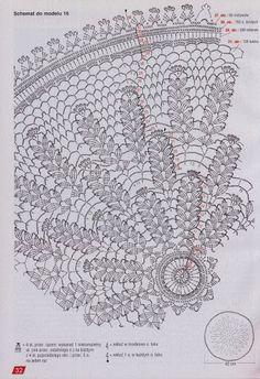 Crochet and arts: rre_2009_01