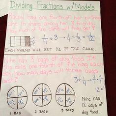 Dividing Fractions with Models anchor chart Dividing Fractions, Math Fractions, Equivalent Fractions, Multiplication, Fun Math, Math Activities, Fraction Activities, Math 5, Math Games