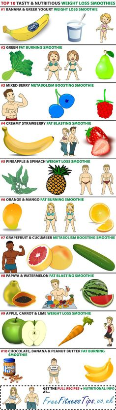 The 3 Week Diet - Top 10 Tasty Nutritious Weight Loss Smoothies Infographic - A foolproof, science-based diet.Designed to melt away several pounds of stubborn body fat in just 21 libras en 21 días! Fat Burning Smoothies, Weight Loss Smoothies, Healthy Smoothies, Healthy Drinks, Healthy Foods, Watermelon Smoothies, Yogurt Smoothies, Detox Drinks, Nutribullet Recipes