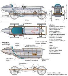 My concept for a velomobile Blitzen Benz replica