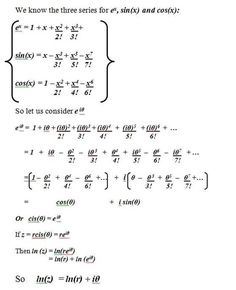 PHANTOM GRAPHS - Home Complex Plane, Mathematics, Positivity, Let It Be, Math, Optimism