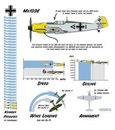 Messerschmitt Me109e