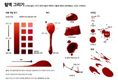 How to draw blood Digital Painting Tutorials, Digital Art Tutorial, Art Tutorials, Drawing Lessons, Drawing Tips, Art Sketches, Art Drawings, Drawing Blood, Blood Art