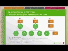 Actualizacion Modificacion Plan de Mercadeo Herbalife 2015. Informacion ...