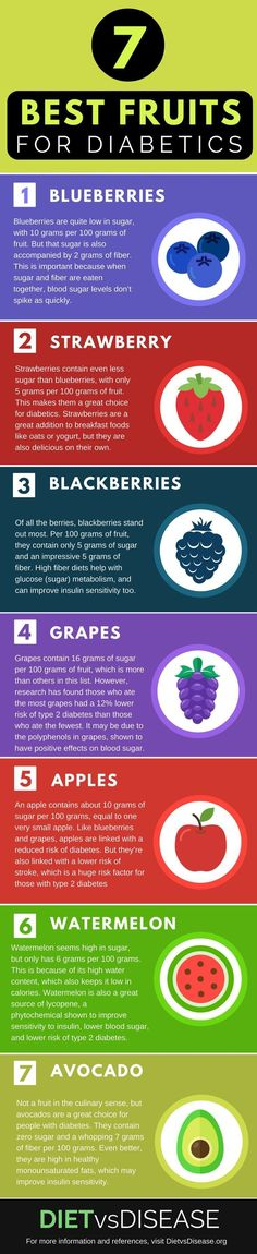 The Big Diabetes Lie Recipes-Diet Fruits are delicious, but can be high in sugar. This article takes a science-based look at the most suitable fruits for diabetics. Learn more here: www. The Big Diabetes Lie Recipes-Diet Best Fruits For Diabetics, Meals For Diabetics, Healthy Fruits, Diabetic Tips, Diabetic Meals, Diabetic Smoothies, Diabetic Desserts, Smoothie Recipes For Diabetics, Healthy Dieting