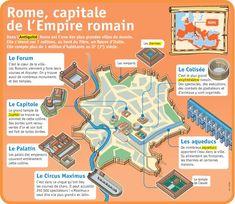 Fiche exposés : Rome, capitale de l'Empire romain