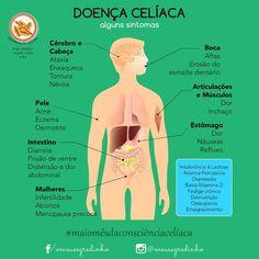 Pharmacology, Fodmap, Pediatrics, Pharmacy, Health Care, Medicine, Good To Know, Gluten Free, Nutrition