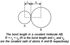 chemical-bonding-and-molecular-structure-cbse-notes-for-class-11-chemistry-15
