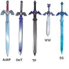 master swords through the years.