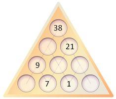 Number Pyramids : nrich.maths.org