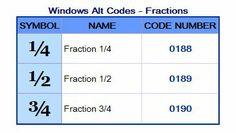Fraction Alt Codes Related Keywords & Suggestions - Fraction