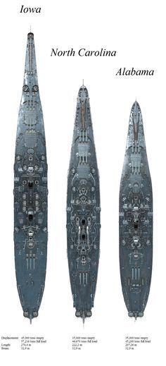 The three post-dreadnought US battleship classes, all of which mounted 9 x 16 in guns: The even larger Montana class was cancelled.