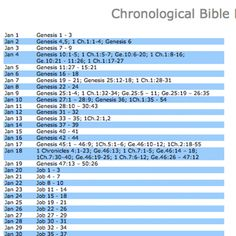 Chronological Bible Reading Schedule