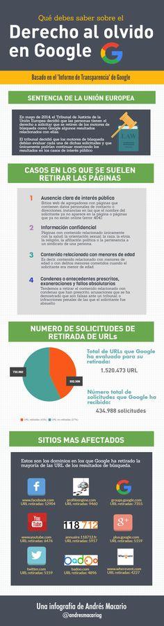 """Qué debes saber sobre el """"derecho al olvido"""" #infografia @andresmacariog   TICs y Formación"""