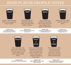 The Non-Beer Snob's