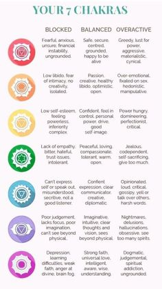 Chakra Affirmations Are Your Chakras Out Of Balance? The 7 Chakras of the physical body are the centers of focus for mental, spiritual and emotional energy. When your chakras are strong, in harmony, a Chakra Meditation, Mindfulness Meditation, Kundalini Yoga, Yoga For Chakras, Benefits Of Meditation, Mindfulness Benefits, Meditation Altar, Easy Meditation, Meditation Music