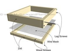 DIY Compost Sifter - here are some great, basic instructions for making your own compost sifter. This is useful if you wish to use compost as a top dressing for your lawn! Backyard Vegetable Gardens, Garden Compost, Hydroponic Gardening, Organic Gardening, Gardening Tools, Herb Garden, Garden Beds, Outdoor Gardens, Tips And Tricks