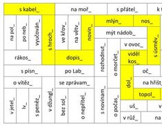Produkt - Jdi po souvislé cestě - koncovky podstatných jmen Microsoft, Floor Plans, Diagram, Floor Plan Drawing, House Floor Plans