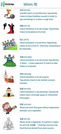 Chinese Slang, Chinese Phrases, Chinese Words, Chinese Symbols, Mandarin Lessons, Learn Mandarin, Learn Korean, Learn Chinese, China